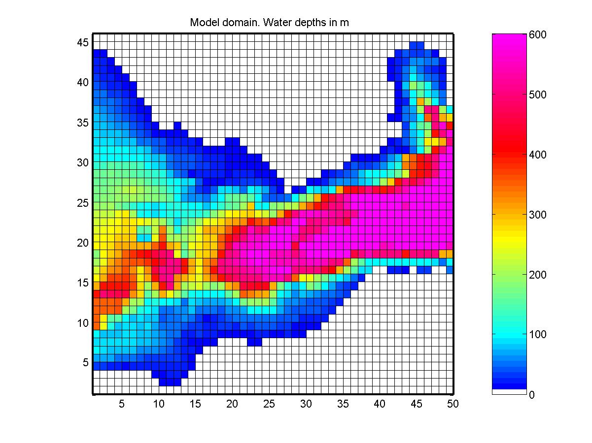 GIbraltar Strait PARticle Tracking model